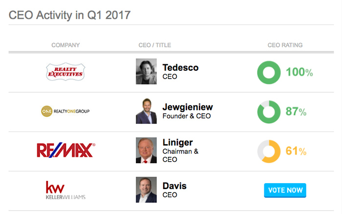 Owler CEO Faceoff Q1 2017